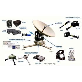 Satcom & Radio