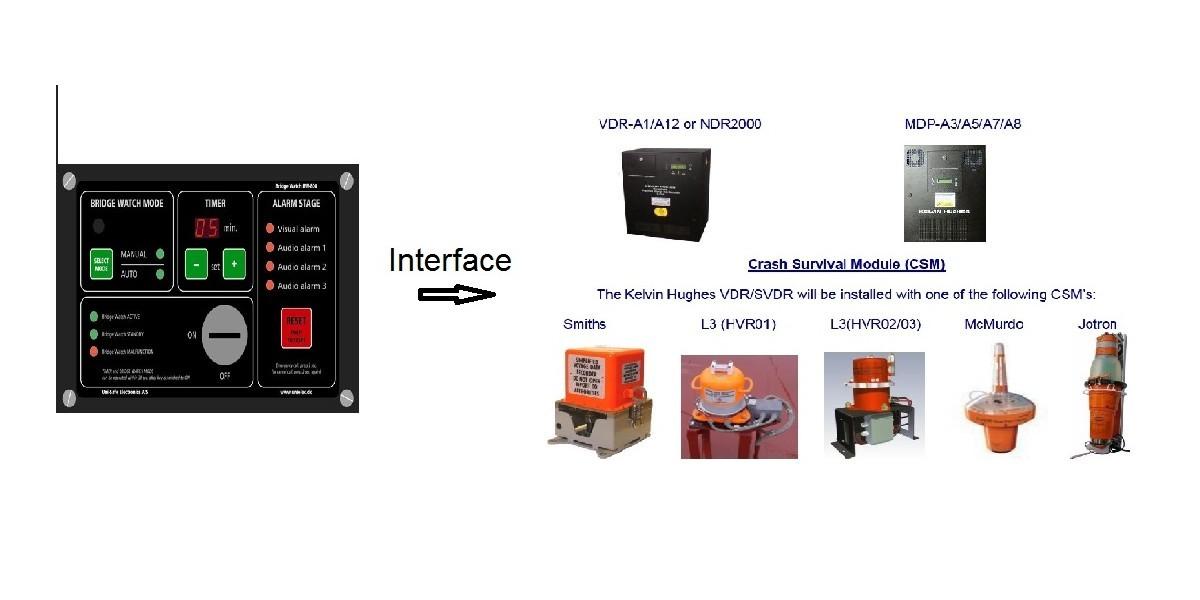 Connecting Unisafe BNWAS to Kelvin Hughes VDR & SVDR